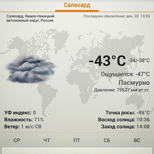 Вы думали что это все?))) нееее... Теперь погодка сладко кусает за ушки ? север Салехард холодиморозотморозилнос ?