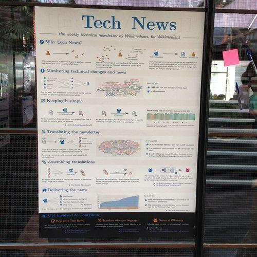 Mediawiki TechNewS poster at Wikimania2014