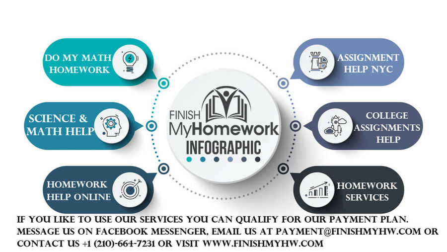 Expert Math Homework Help NYC:- You're stuck on a Math homework problem and spend hours of your time trying to solve it! Wish you had some quick help? You finally do! Homework My Homework expert's providing Math Homework and assignment services in NYC at affordable technical capabilities will be utilized more for students, and we have increased the time for direct guidance to college students and high school students help. Do My Assignment Do My Math Homework Homework Services Finish My Homework