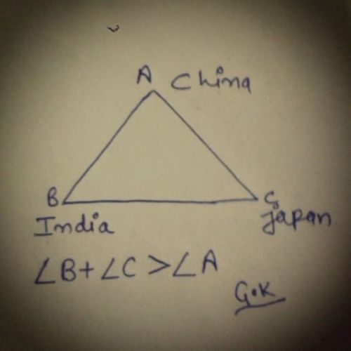 GeoPolitical Equation India Japan China ForeignPolicy