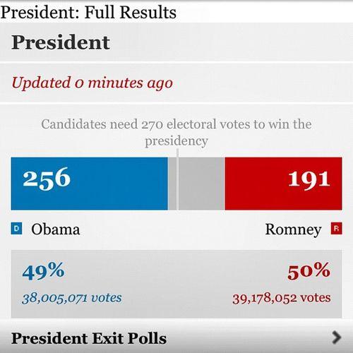 Election2012 Obama Romney USA