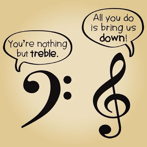 F G Clef Music notes treble :)