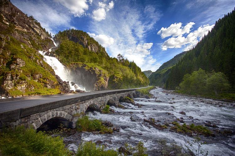 Bridges Norge
