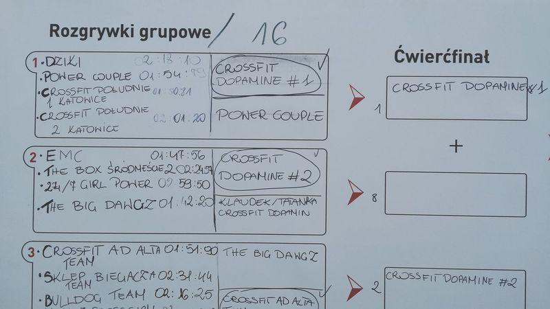 Reebook Tireflip Challenge .wyszliśmy z grupy, odpadliśmy w 1/16. Crossfit