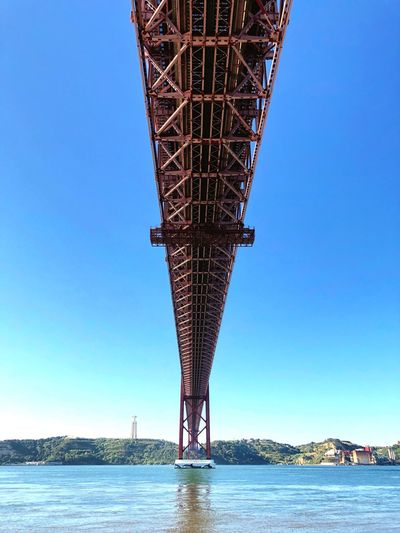 Sky Water Clear Sky Nature Architecture Built Structure No People Blue Transportation Travel Destinations River Day Copy Space Travel Outdoors Low Angle View Waterfront Connection Bridge