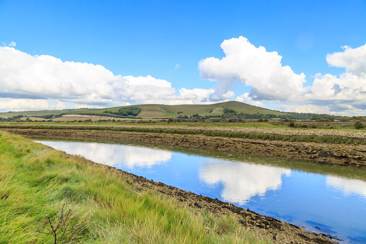 Scenic view of river amidst field against sky