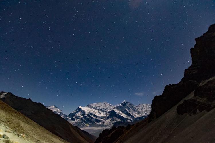 Annapurna and