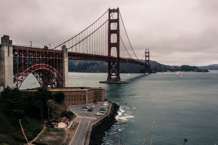 Goldenstatebridge San Francisco VSCO Canonphotography Canon