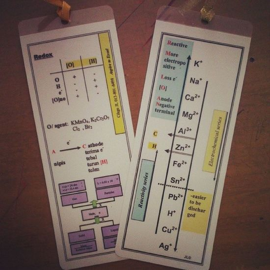 Throwback Chemistry Bookmarks Form5