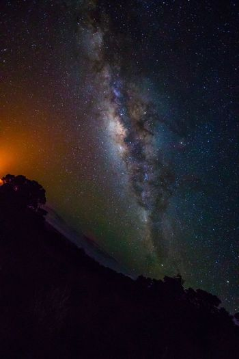 Milky Way from