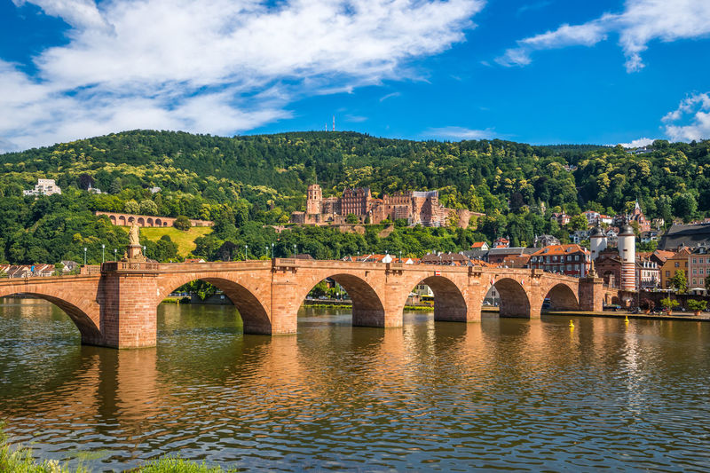 Baden-Württemberg  Bergbahn Bergbahn Heidelberg Castle Cityscape Day Germany Heidelberg Landscape Neckar No People Nobody Schloss Skyline Tourism View