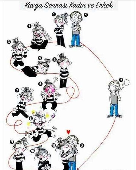 Komik Karikatur Karikatur Mizah Eğlence Eglenceli Komedi Penguen Girgir Uykusuz Caps Istanbul Fun Funny Love Instagood Me TBT  Follow Cute Followme Happy Photooftheday Beautiful Girl like4like picoftheday photoremphin life