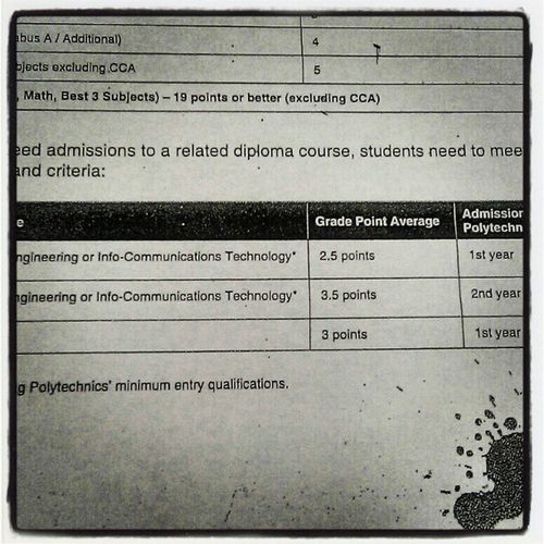 POLY Admission Point Gpa My target