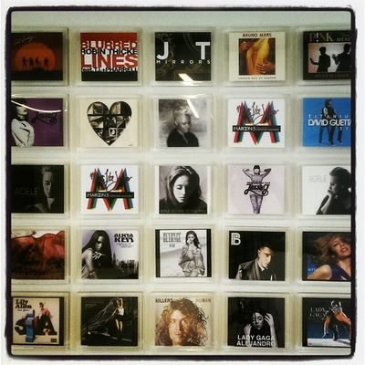 Top 5, of 5 The top 5 recordings in the PPL People's Chart from 2009 to 2013. PPLUK Daftpunk  Pharrell  Thicke JT BrunoMars Pink Adele JessieJ LadyGaga Kylie music artwork mostplayed