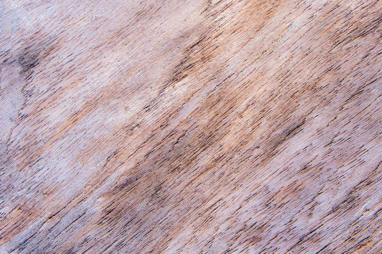 Texture surface