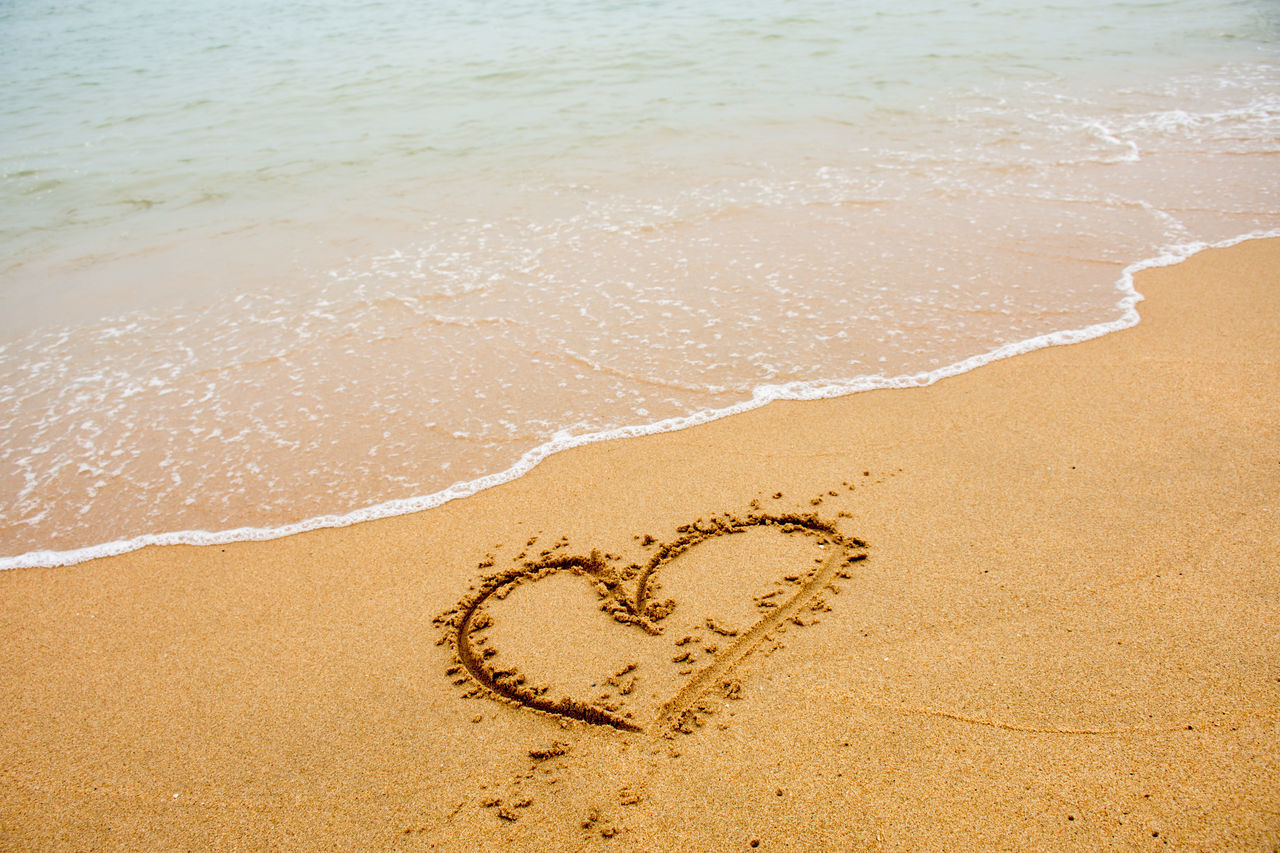 beach, sand, heart shape, message, shore, text, love, sea, communication, handwriting, high angle view, outdoors, single word, nature, day, no people, water, wave, beauty in nature