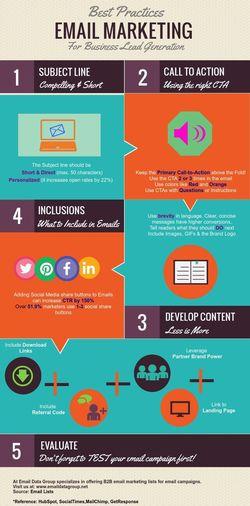 Best Practices of Email Marketing B2b Business Email Datab Email Data Group Email Lists Email Mark Marketing Online Marketing Rockstars Technology Users First Eyeem Photo