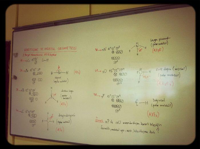 Molecule Geometry
