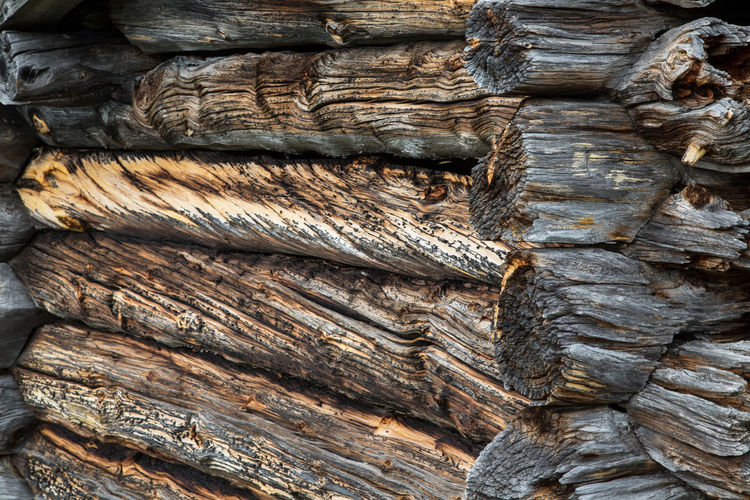 Texture Background Backgrounds Norway🇳🇴 Close-up Day Old Buildings Outdoors Textured  Timber Cottage