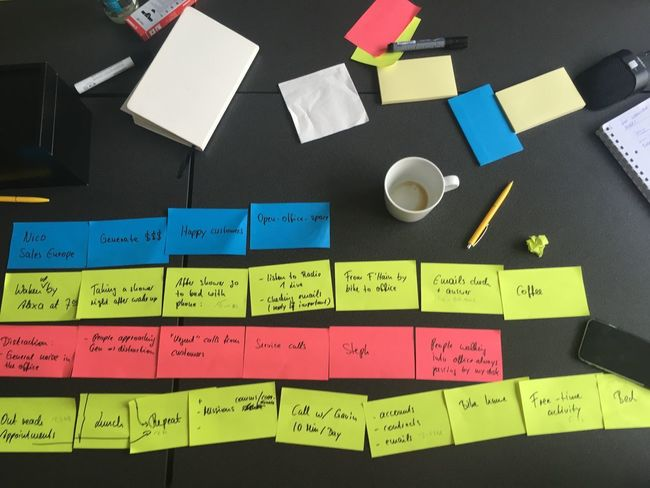 Post It Paper Adhesive Note Multi Colored Indoors  Communication Office Work Creativity Process Large Group Of Objects Reminder No People Variation Close-up Day