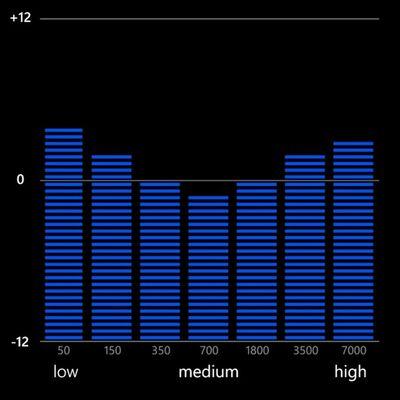 Equalizer in Windowsphone8 NokiaLumia920 Music