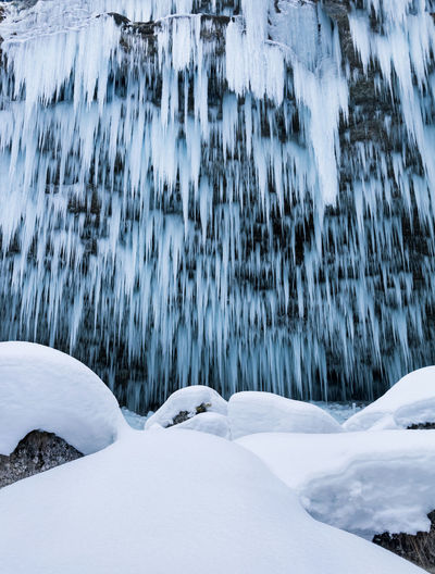 Low angle view of icicles on rocks