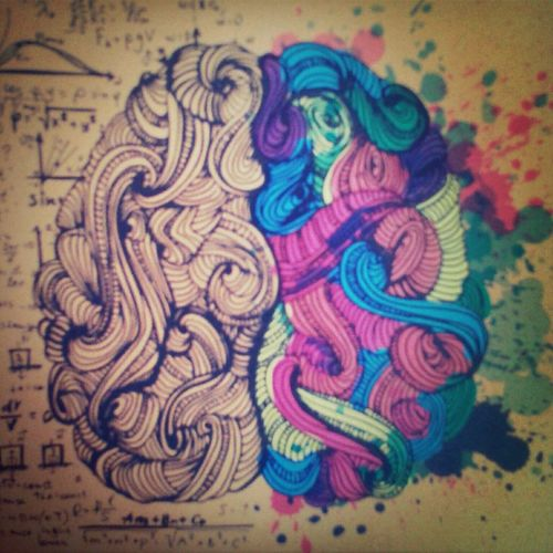 Brain Creative Creativity School