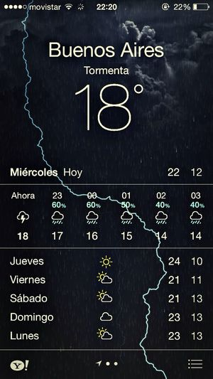 Weather Thunderstorm Rain Argentina