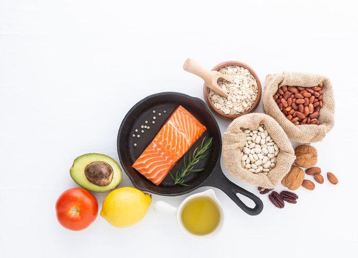 Food Wellbeing