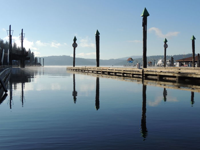 Reflection of poles in water