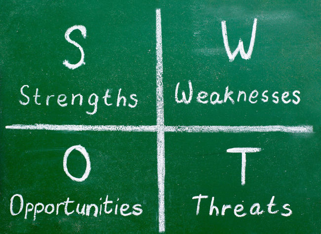SWOT analysis Business Company Industry Opportunities SWOT Analysis SWOT Matrix Strategic Thinking Text Acronym Analyzing Blackboard  Concept Handwriting  Letter Management No People Planning Method Product Project Strategic Strategy Strengths Swot THREATS Weaknesses