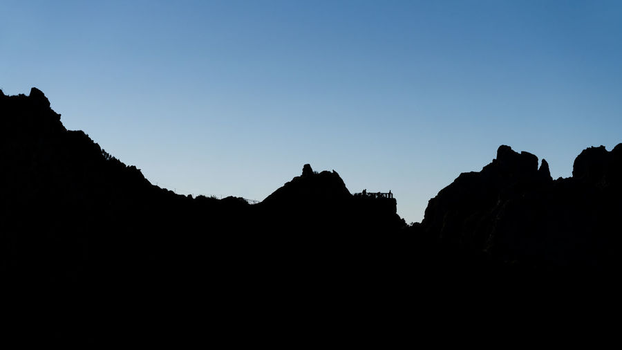 Low angle view of silhouette mountain against clear sky
