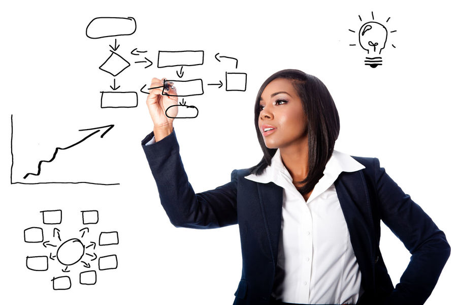 Business woman drawing business process idea concept. African American Business Flowchart Attractive Beauty Business Business Strategy Businesswoman Concept Corporate Business Diagram Drawing - Activity Finance Idea Process Sketch Solution Strategic Strategy Successful Women