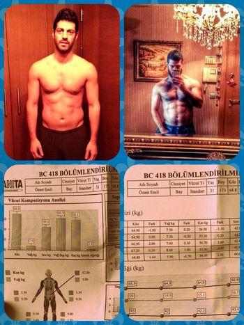 Body & Fitness Bodybuilding Fitness Diet & Fitness