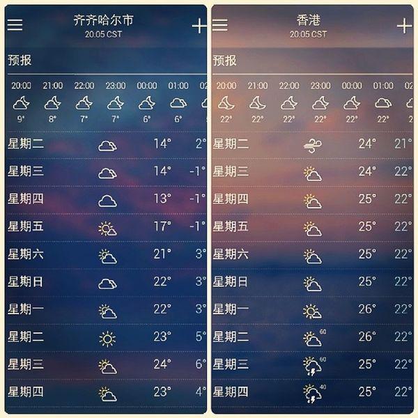 . 你的溫度,都牽動著我的心。 HongKong Qiqihar