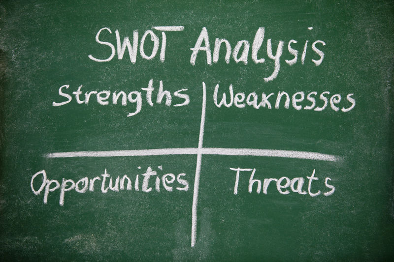 SWOT analysis Business Company Industry SWOT Analysis SWOT Matrix Strategic Management Strategic Thinking Acronym Analyzing Blackboard  Concept Handwriting  No People Opportunities Planning Method Product Project Strategic Strategic Planning Strategy Strengths Swot Text THREATS Weaknesses