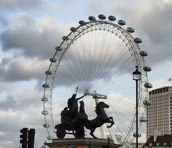 London's Eye Your Ticket To Europe