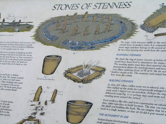 Kirkwall, Orkney Orkney Islands Stones Of Stenness Information Sign Map Of Area Neolithic Stones Pots