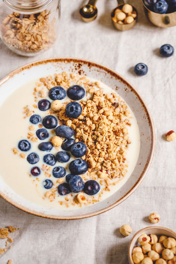 Healthy Eating Food Food And Drink Fruit Wellbeing Berry Fruit Bowl Blueberry Breakfast Freshness Meal Breakfast Cereal Dairy Product Spoon Granola Table Indoors  Eating Utensil Oats - Food Kitchen Utensil No People Yogurt Porridge Oatmeal Antioxidant