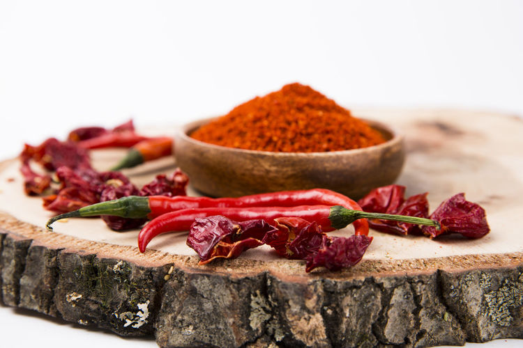 Red pepper The